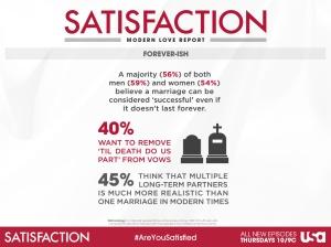 satisfaction_modernlove_survey_10